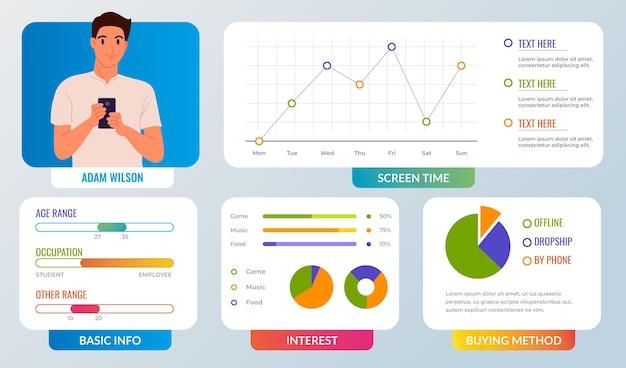 Kleurovergang koper persona infographic