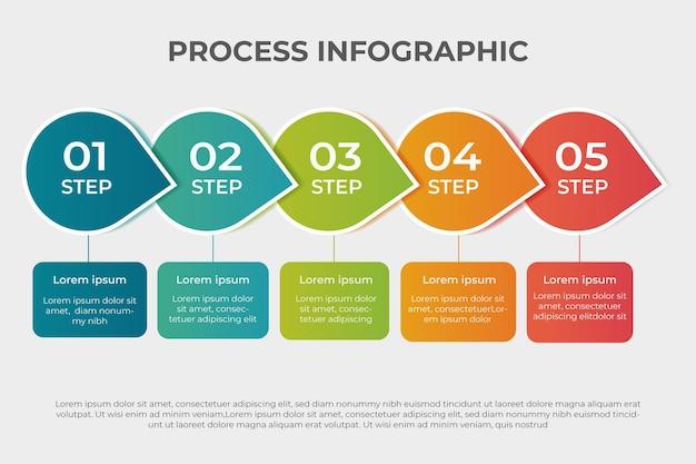Kleurovergang proces infographic stijl