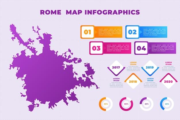 Kleurovergang rome kaart infographics sjabloon