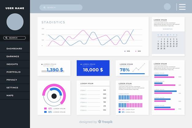 Kleurrijk dashboard gebruikerspaneel