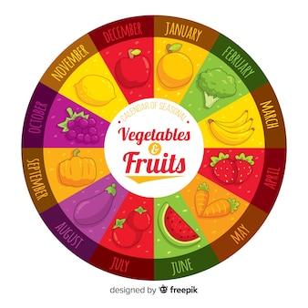 Kleurrijk hand getrokken wiel van seizoengebonden groenten en vruchten