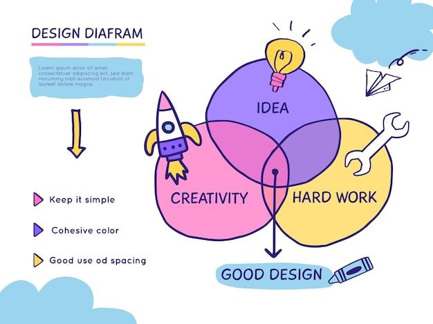 Kleurrijk kinderachtig venn-ontwerpdiagram