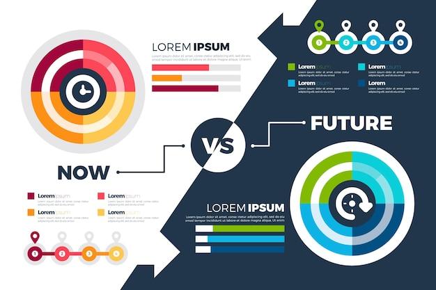 Kleurrijk plat nu versus toekomstige infographics