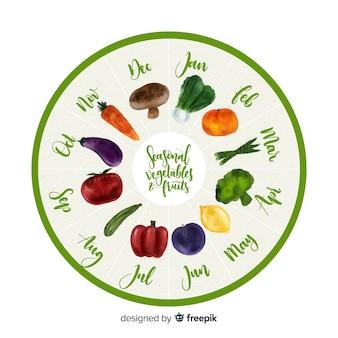 Kleurrijk waterverfwiel van seizoengebonden groenten en vruchten