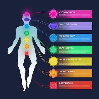 Kleurrijke chakra's concept