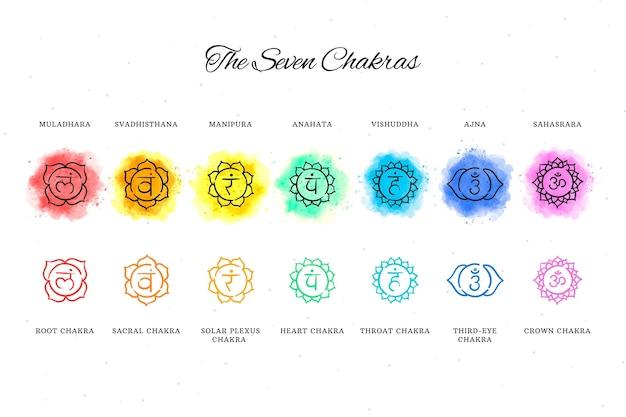 Kleurrijke chakra's instellen concept
