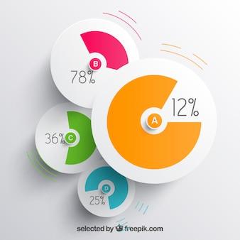 Kleurrijke cirkeldiagrammen