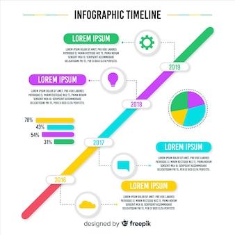 Kleurrijke creatieve tijdlijn infographic sjabloon