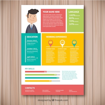 Kleurrijke curriculummalplaatje met vlak ontwerp