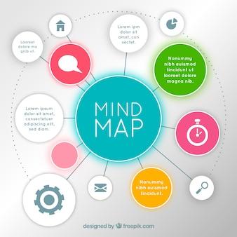 Kleurrijke mind map met moderne stijl