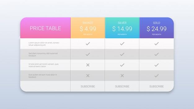 Kleurrijke prijzen tabel sjabloon voor web