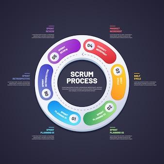 Kleurrijke scrum proces infographic sjabloon