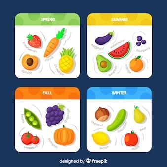 Kleurrijke seizoenskalender van groenten en fruit