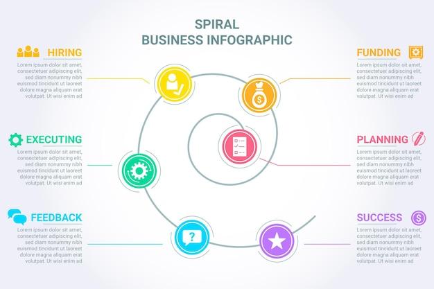 Kleurrijke spiraal infographic