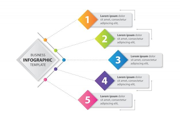 Kleurrijke tijdlijn infographic met 5 stappen woonkamer