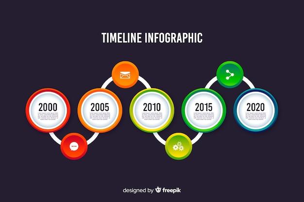 Kleurrijke tijdlijn infographic sjabloon vlakke stijl