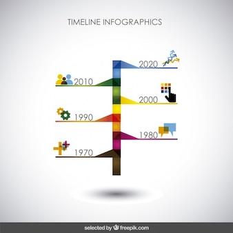 Kleurrijke tijdlijn infographics