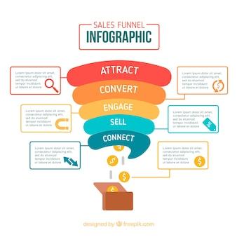 Kleurrijke verkoop infographic template