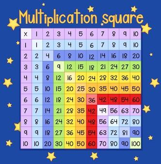 Kleurrijke vermenigvuldiging vierkante poster