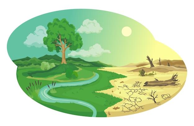 Klimaatverandering woestijnvorming illustratie