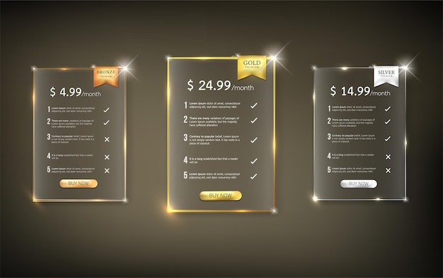 Knop web prijs tabel pakket