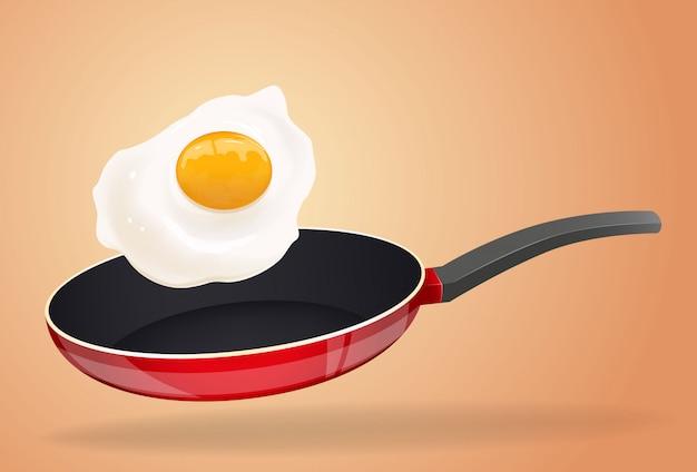 Koekenpan met eieren