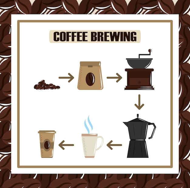 Koffie brouwen, proces maken van warme drank koffie kaart vectorillustratie