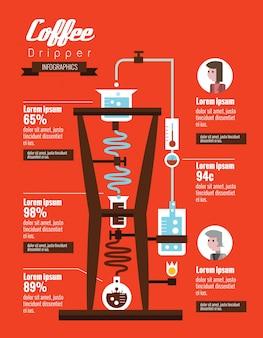 Koffie dripper infographics. platte ontwerpelementen. vector illustratie