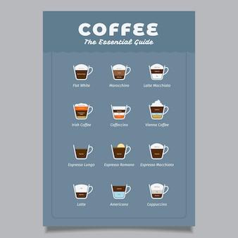 Koffie gids poster sjabloon