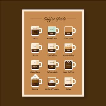 Koffie gids poster