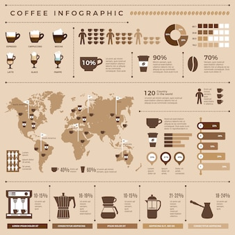 Koffie infographic. wereldwijde statistieken van koffieproductie en distributie warme dranken zwarte korrels espresso vector sjabloon