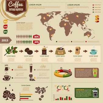 Koffie productie en consumptie infographics lay-out