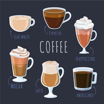 Koffie soorten collectie