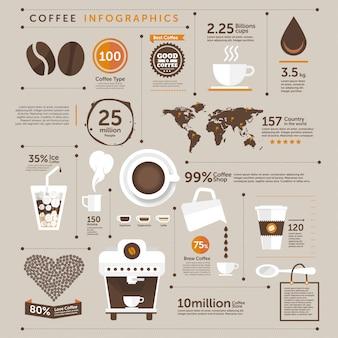 Koffie vector