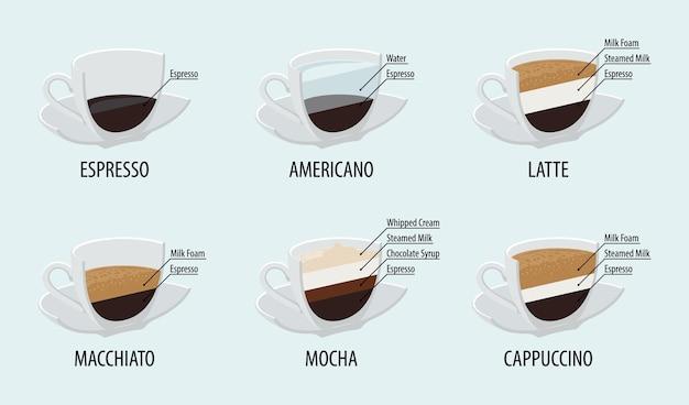 Koffiekopje, cafe-menu met infographic plat ontwerp