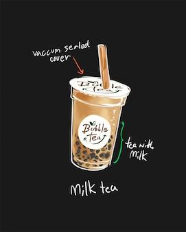 Koffiekopje logo illustratie