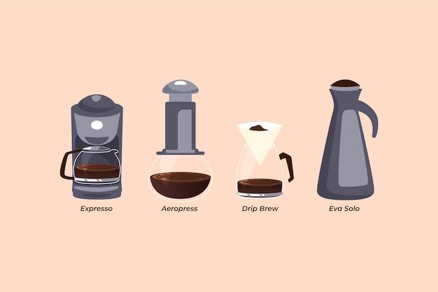 Koffiezetmethoden ingesteld