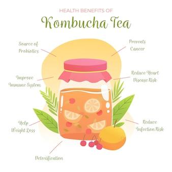 Kombucha-thee met fruitvoordelen