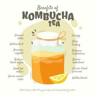 Kombucha-thee voordelen concept