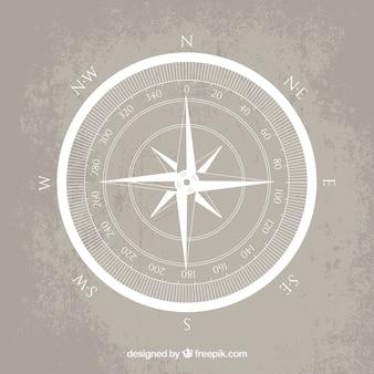 Kompas windroos