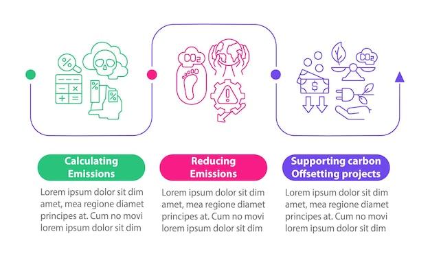 Koolstofcompensatie infographic sjabloon. berekening van emissies presentatie schets ontwerpelementen.