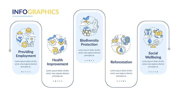 Koolstofcompensatie voordelen infographic sjabloon. gezondheidsverbeterende presentatie schetsontwerpelementen.