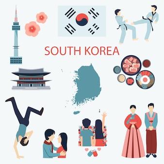Korea elementen