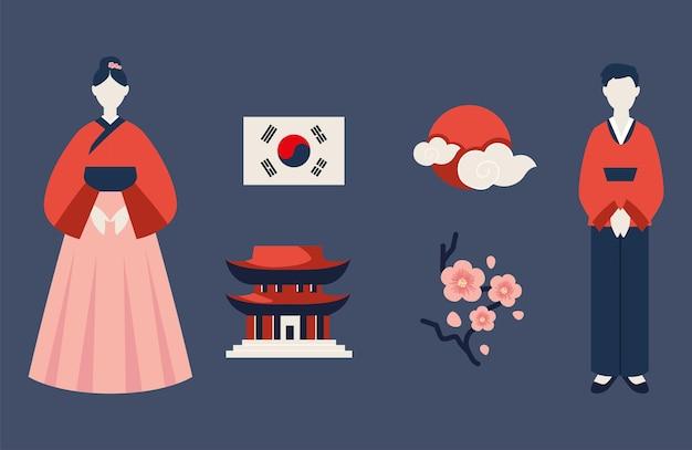 Koreaanse pictogrammen instellen