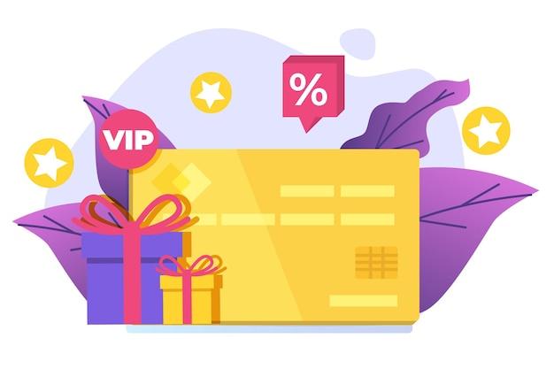 Korting, klantenkaartprogramma en klantenservice.