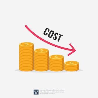 Kostenbesparing, kostenbesparing, kostenoptimalisatie bedrijfsconcept