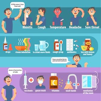 Koude symptomen, behandeling en preventie,
