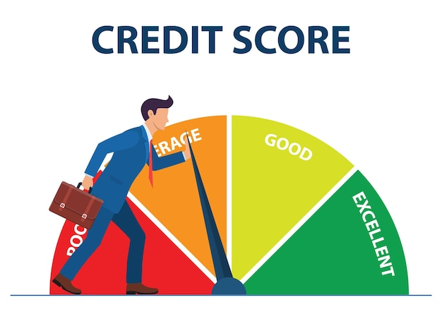 Kredietscore concept