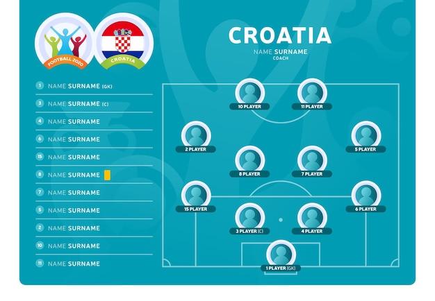 Kroatië line-up voetbal 2020