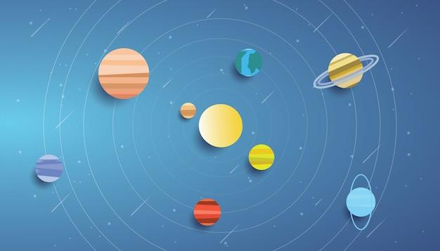 Kunst van zonnestelsel papier